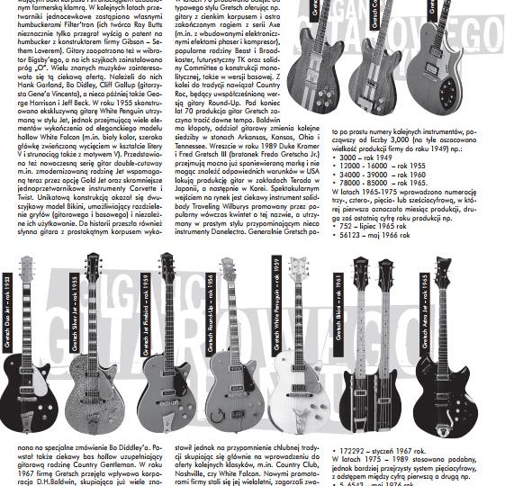 Gretsch – Solidny filar gitarowej rodziny